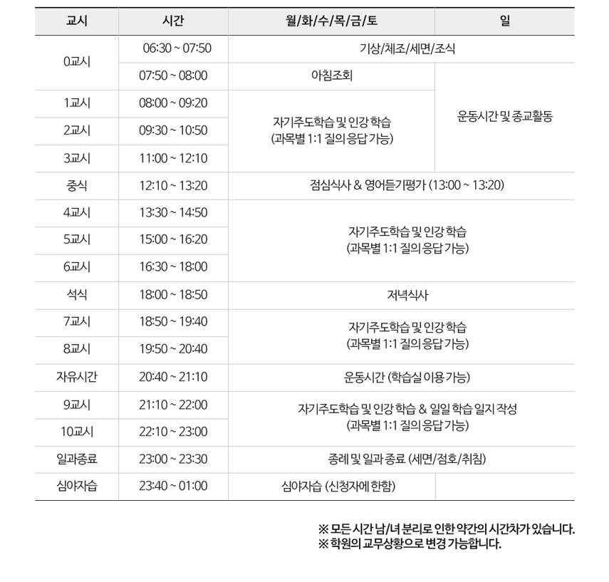 독학기숙학원_시간표