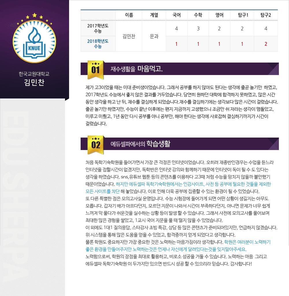 김민찬 합격자 후기 pc1